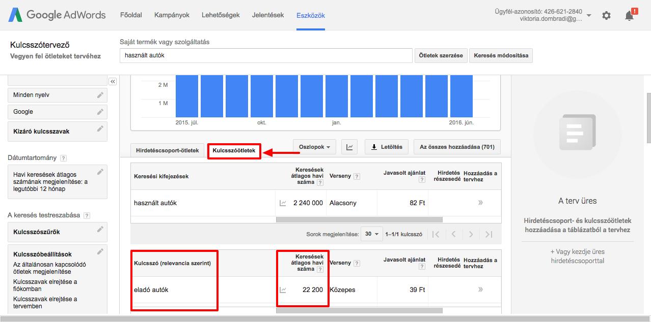 kulcsszotervezo-google-adwords